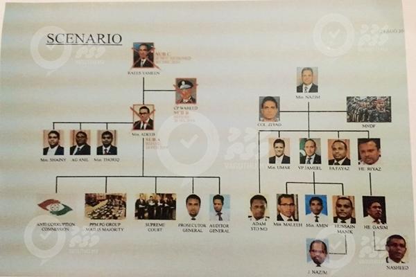 Leaked-document-showing-a-chart.-photo-vaguthu