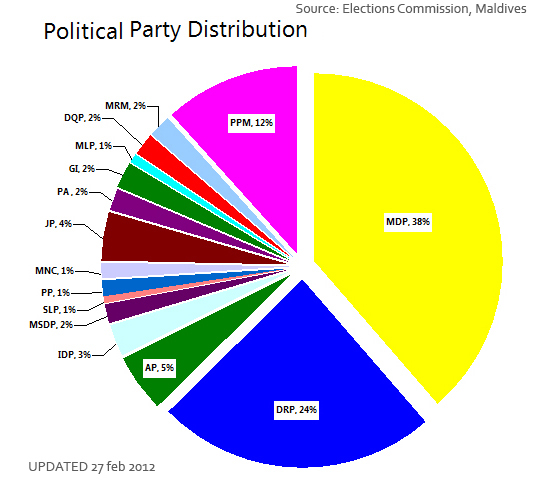 what political party am i essay I am able to learn about the candidates that are running and each of their views we will write a custom essay sample on political view  political party, the .
